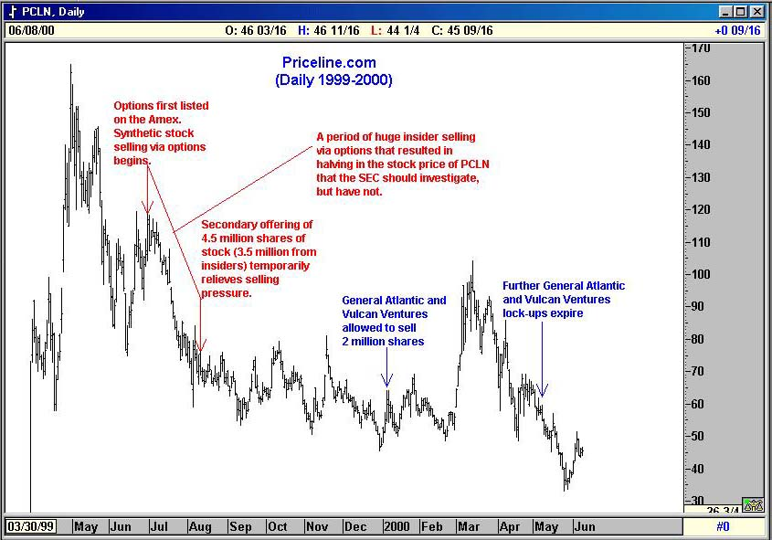 First option general trading llc
